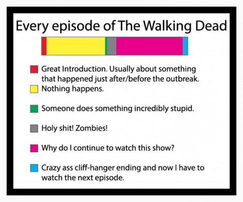 EVERYEpisodeOfTheWalkingDead